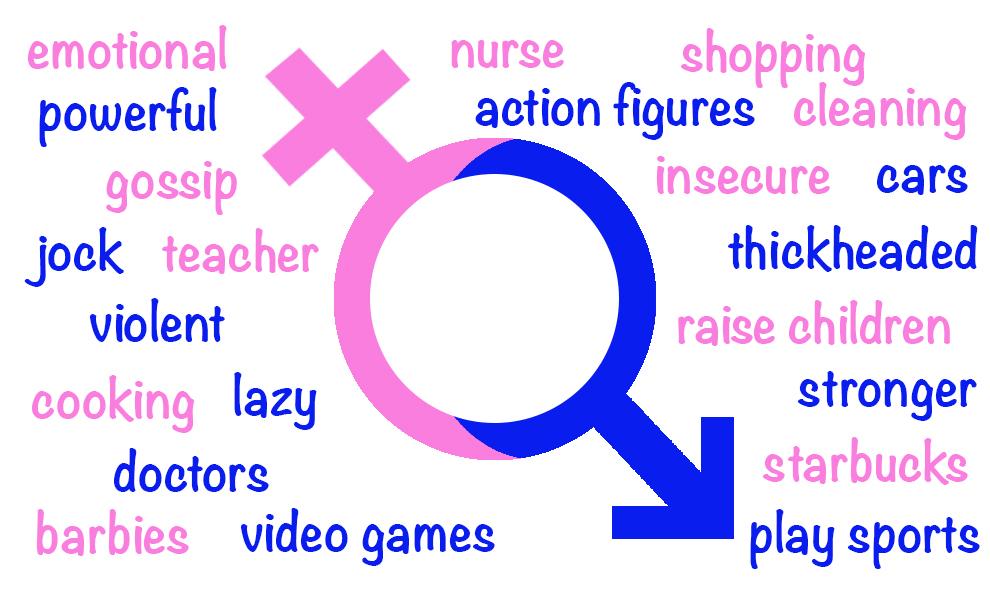 gender_stereotypes_graphic